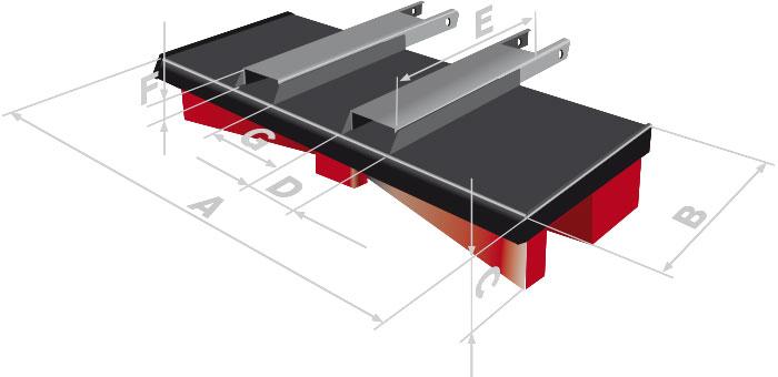 Technische Daten für Kehrbesen V-Concept V7-1500 Gabelschlupfaufnahme